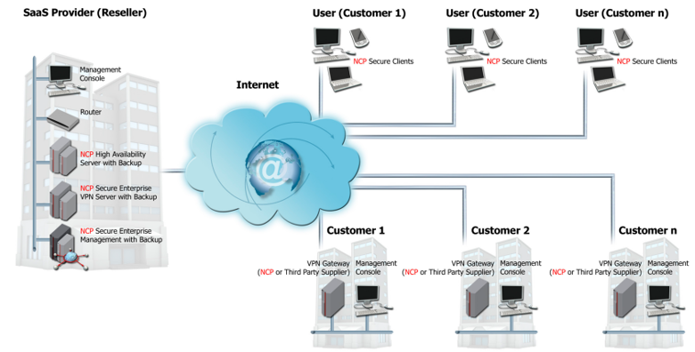 "Rethink Remote Access: VPN ""Out of the Cloud"""